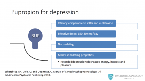 The Psychopharmacology of Bupropion: An Illustrated Overview