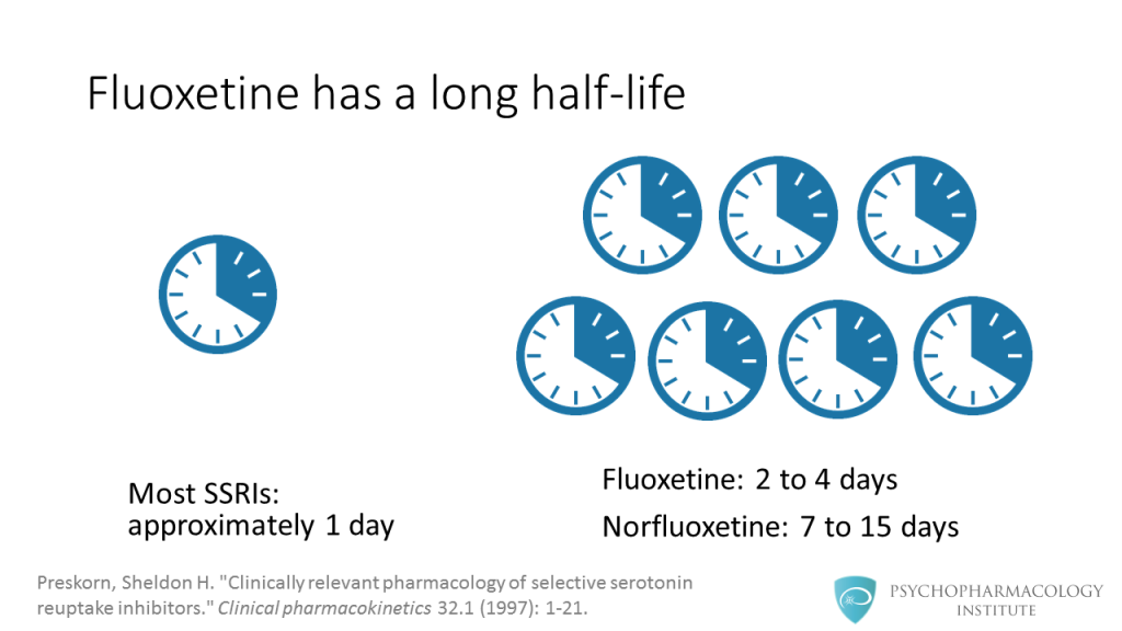 The Psychopharmacology of Fluoxetine: Mechanism of Action